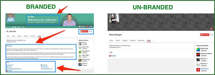 Branded VS Non Branded Youtube Channel